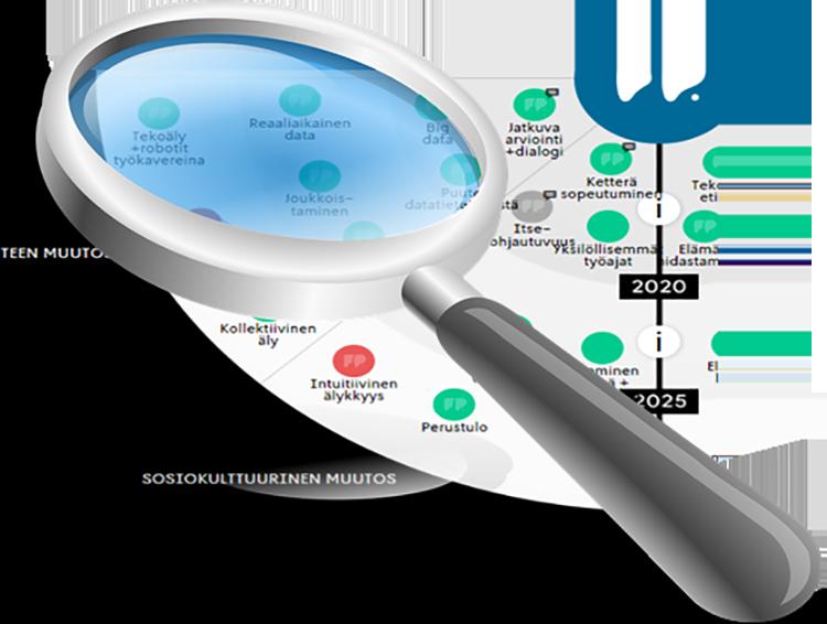 Toimintaympäristön seurantatyökalu, Verohallinto