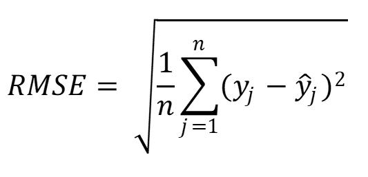Keskineliövirheen neliöjuuren kaava
