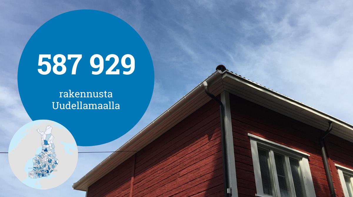 Kuva punaisesta puurakennuksesta, tekstinä 587929 rakennusta Uudellamaalla.